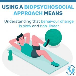 Using a biopsychosocial approach means – behaviour change can be slow and non-linear