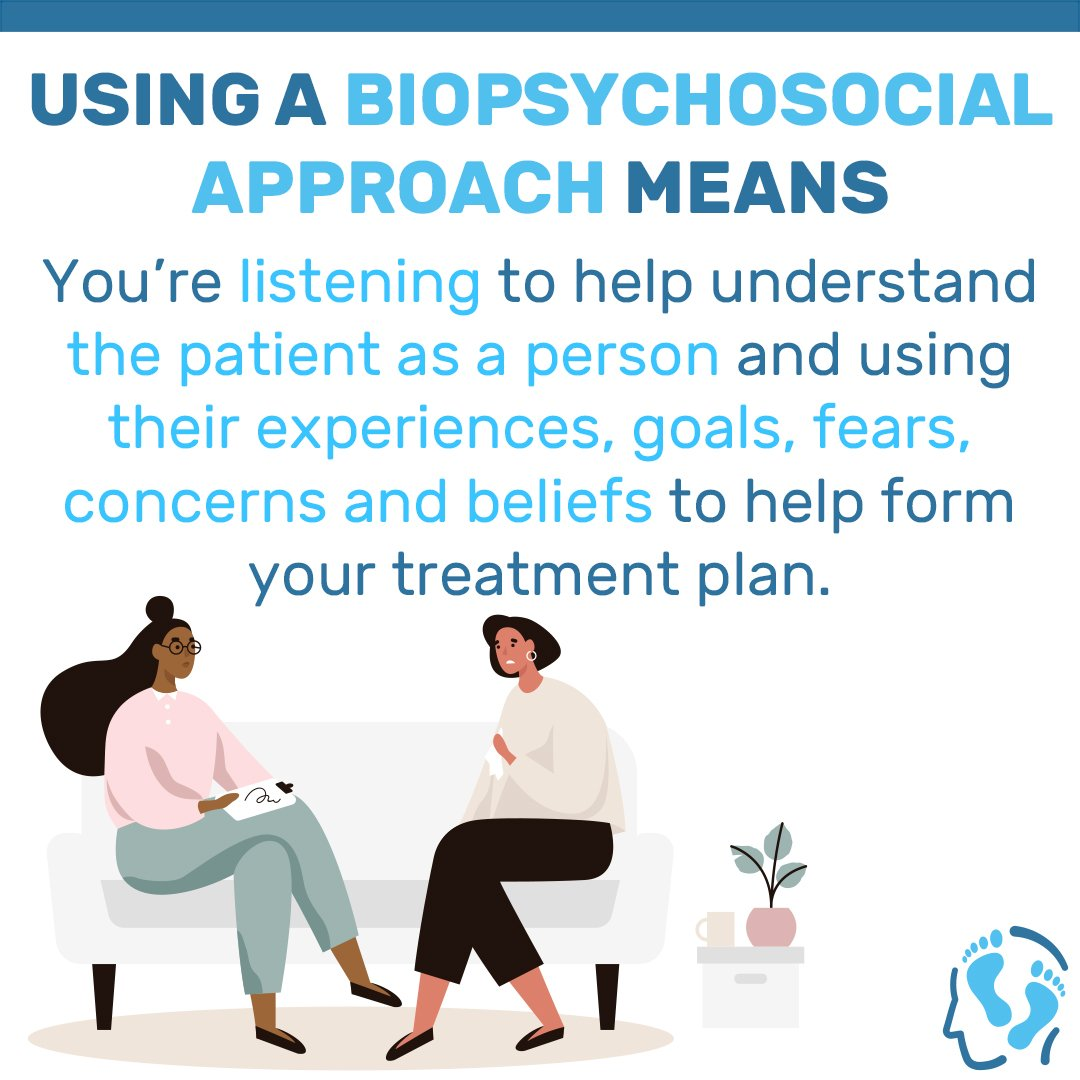 Using a biopsychosocial approach means – we listen to understand the patient as a person
